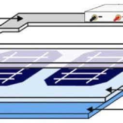 Literature review of solar cells