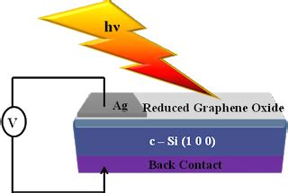 LITERATURE REVIEW Extremely thin absorber solar cells